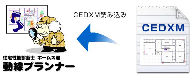 CEDXM対応