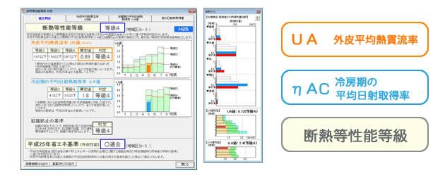 外皮性能UA値・ηAC値を自動計算