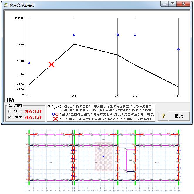 柔床ルートの増分解析結果の終局変形図