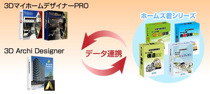 「3DマイホームデザイナーPRO」及び「3Dアーキデザイナー」とのデータ連携機能