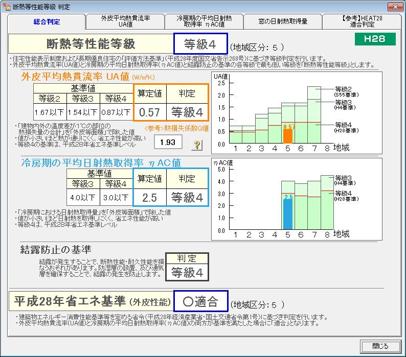 外皮平均熱貫流率(UA値)・平均日射熱取得率(ηAC値)を自動計算