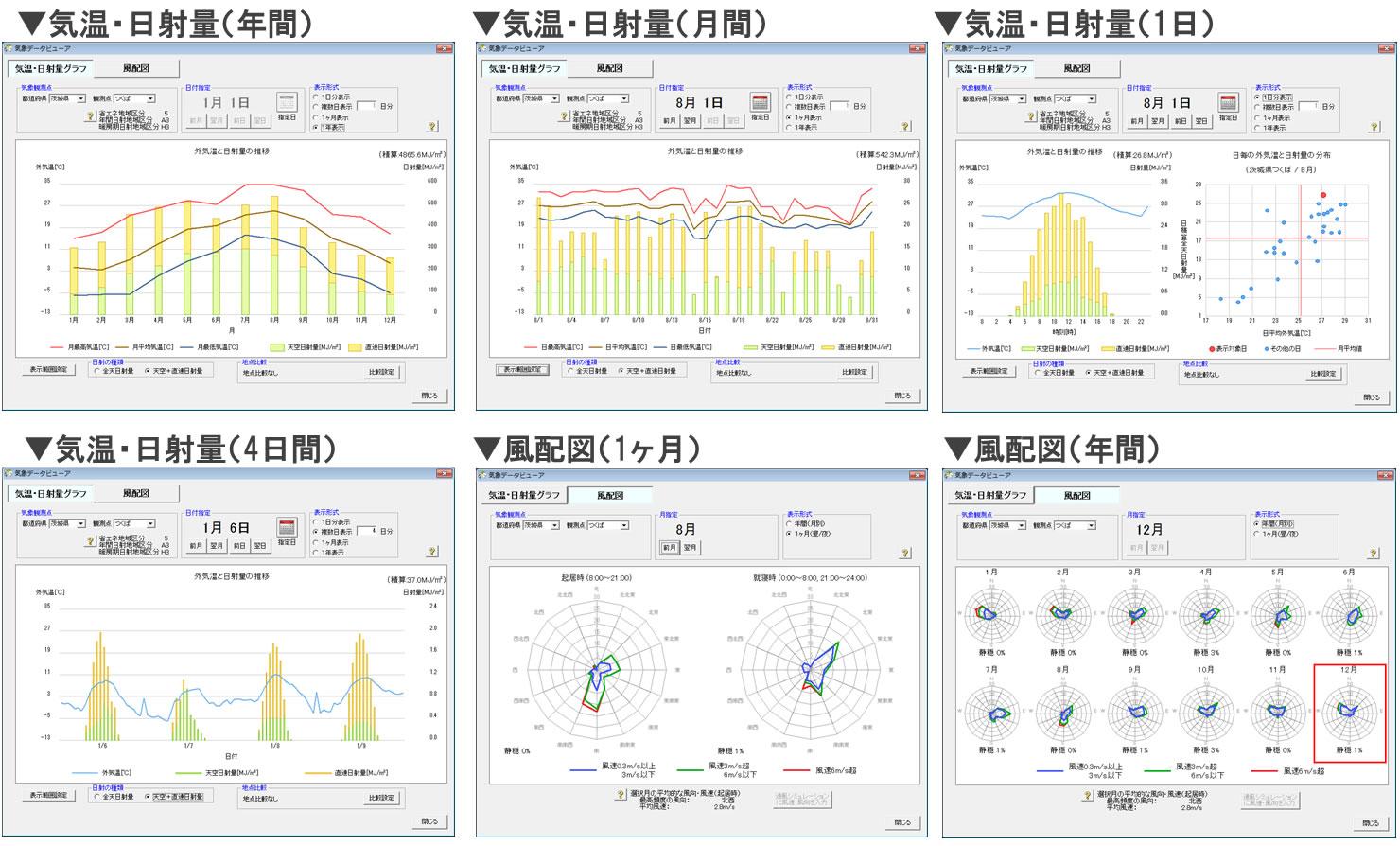 気象データビューア