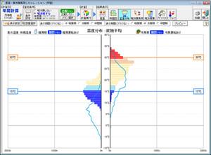 室温分布グラフ
