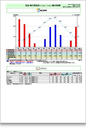 室温・暖冷房負荷シミュレーション(暖冷房費)